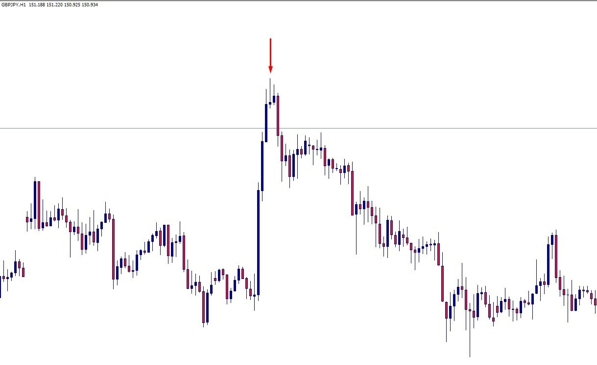 Форекс торговля при помощи индикаторов рассчитать стоимость одного пункта на форекс