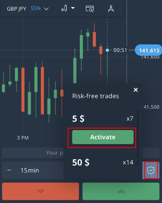 Активация Risk-free trades